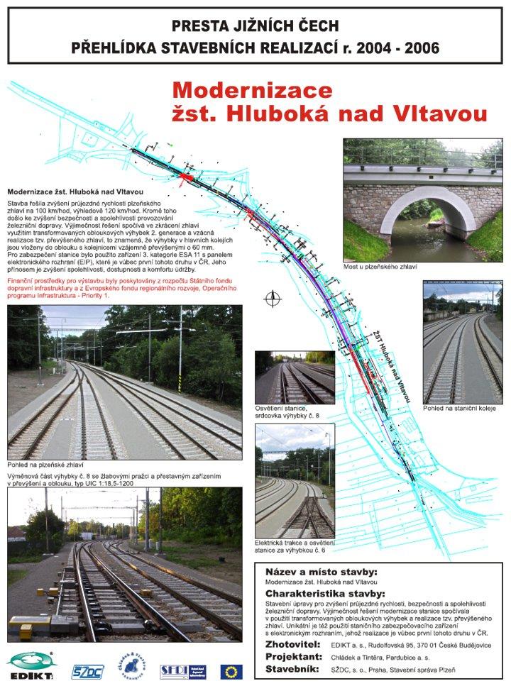 Modernizace žst. Hluboká nad Vltavou